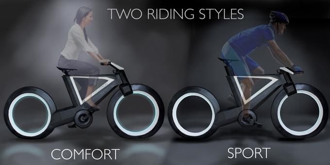 Cyclotron bisiklet 4