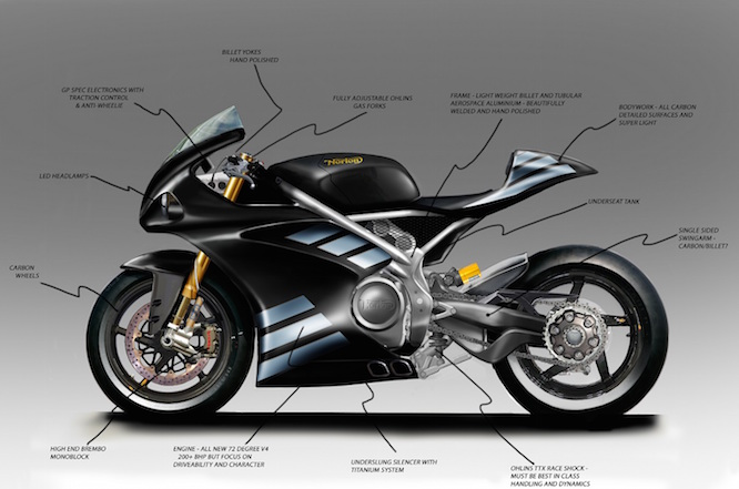 Norton-V4-200-bhp-Superbike