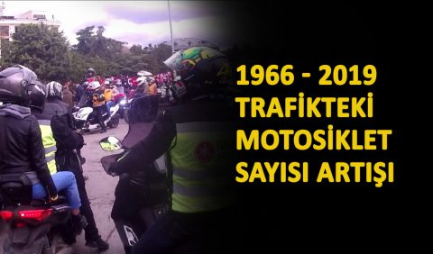 1966 - 2019 Yıllarına Göre Trafikte Motosiklet Sayısı Artışı