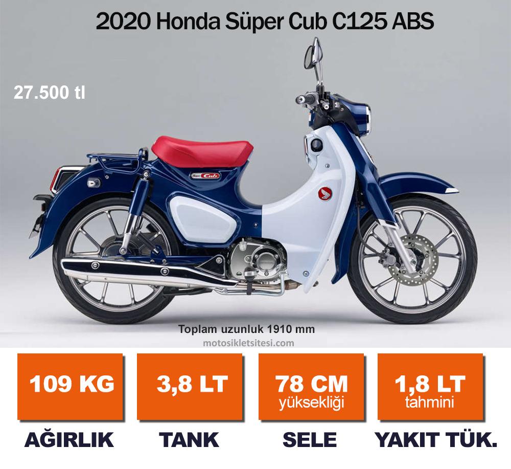 2020 Honda Süper Cub C125 ABS