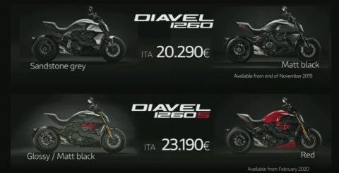 Ducati 2020 World Premiere Fiyatları