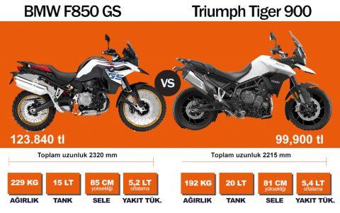 BMW F850 GS vs Triumph Tiger 900