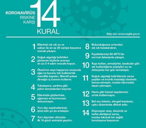Korona Virüsüne Karşı 14 Uyarı Yayınlandı