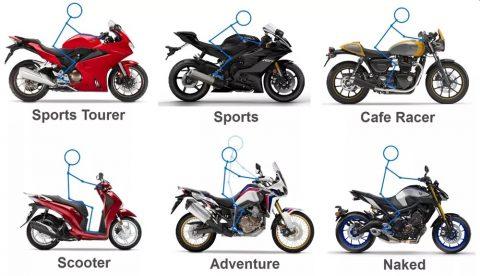 Motosiklet Çeşitleri ve Özellikleri