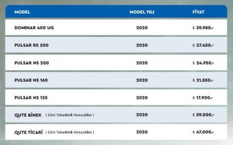 Bajaj Fiyat Listesi, Ekim 2020